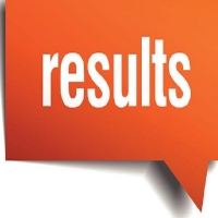 10th Class Sanskrit Board Results